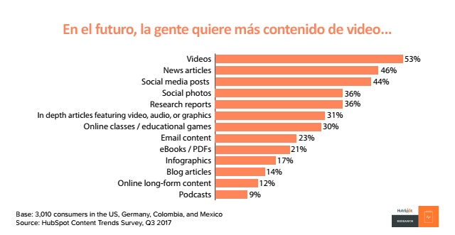 hal_company_5 razones de por qué utilizar audiovisuales en tu marketing1.jpg