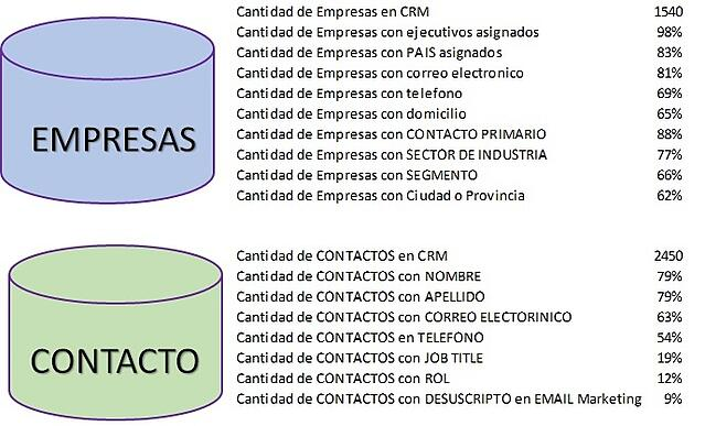 ABM Calidad de BASES DE DATOS.jpg