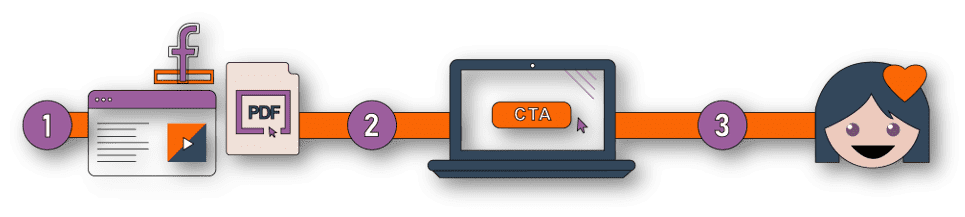 CRM Hubspot hal companty inbound marketing