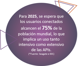 HAL Company - APIs transformación digital