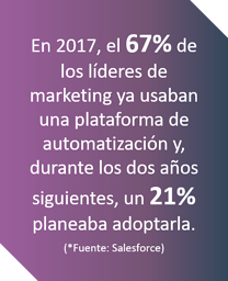 hal company inbound y personalizacion de marketing