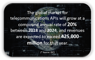 HAL Company-APIs-digital-transformation