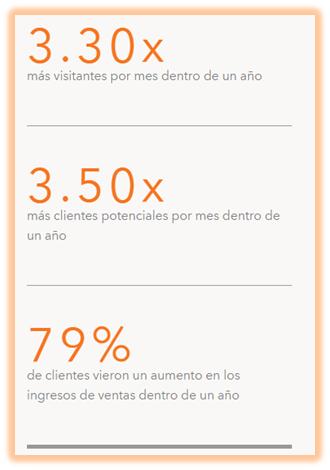 Inbound marketing argentina 2