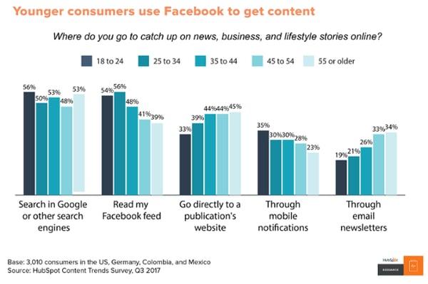 estrategia de marketing_contenido