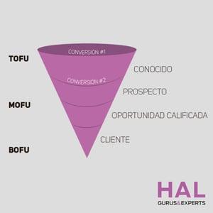 hal_company_funnel_ig