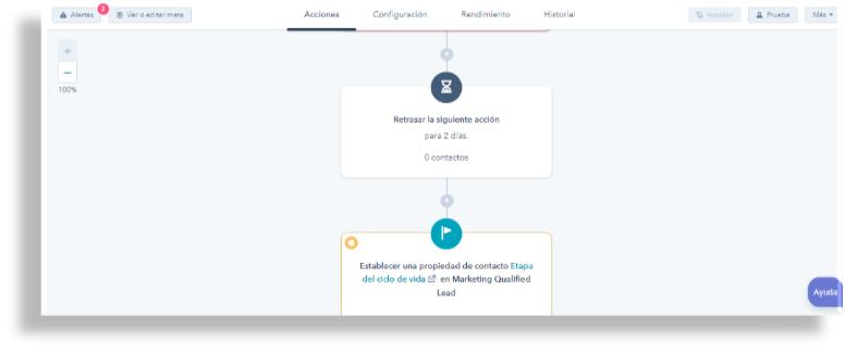 hal company inbound marketing que es hubspot argentina