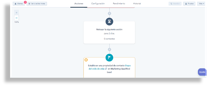 hal company inbound marketing que es hubspot argentina