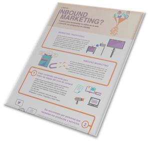 ejemplo Infografia en data driven marketing